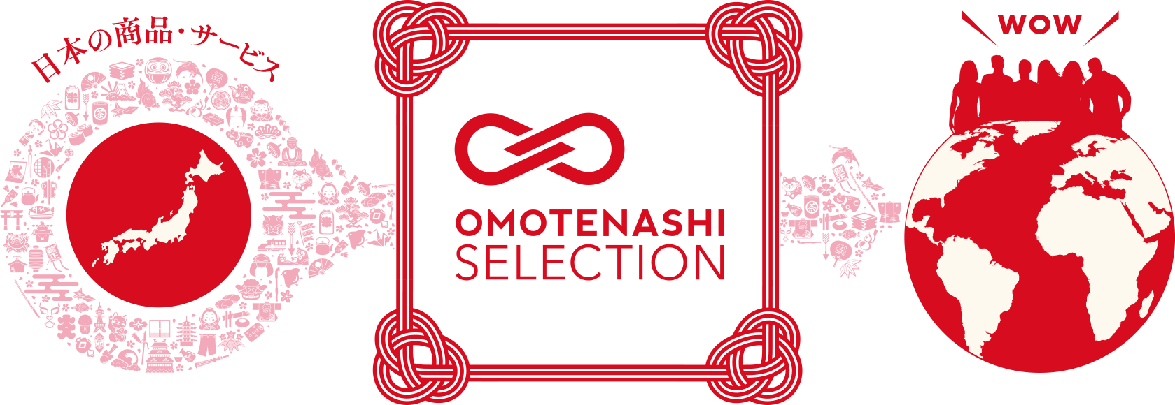 OMOTENASHI Selection とは