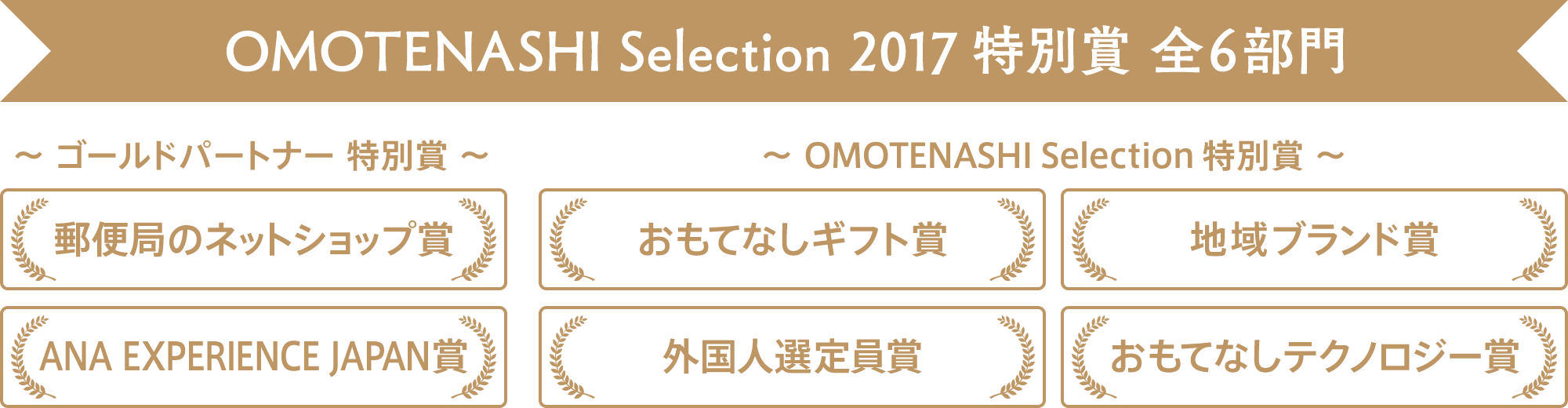 OMOTENASHI Selection 2017 特別賞 全6部門