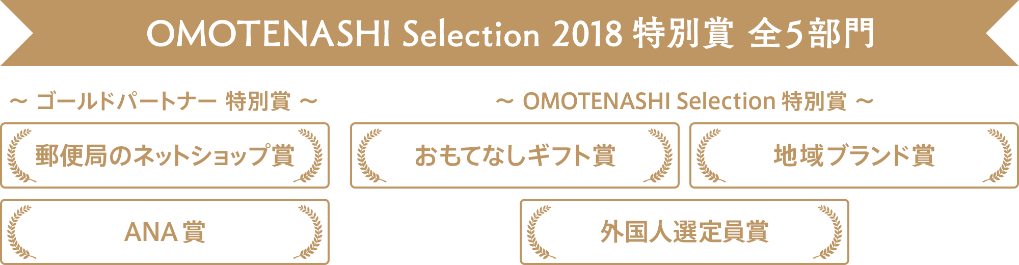 OMOTENASHI Selection 2018 特別賞 全5部門